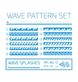 Waves and splashes vector