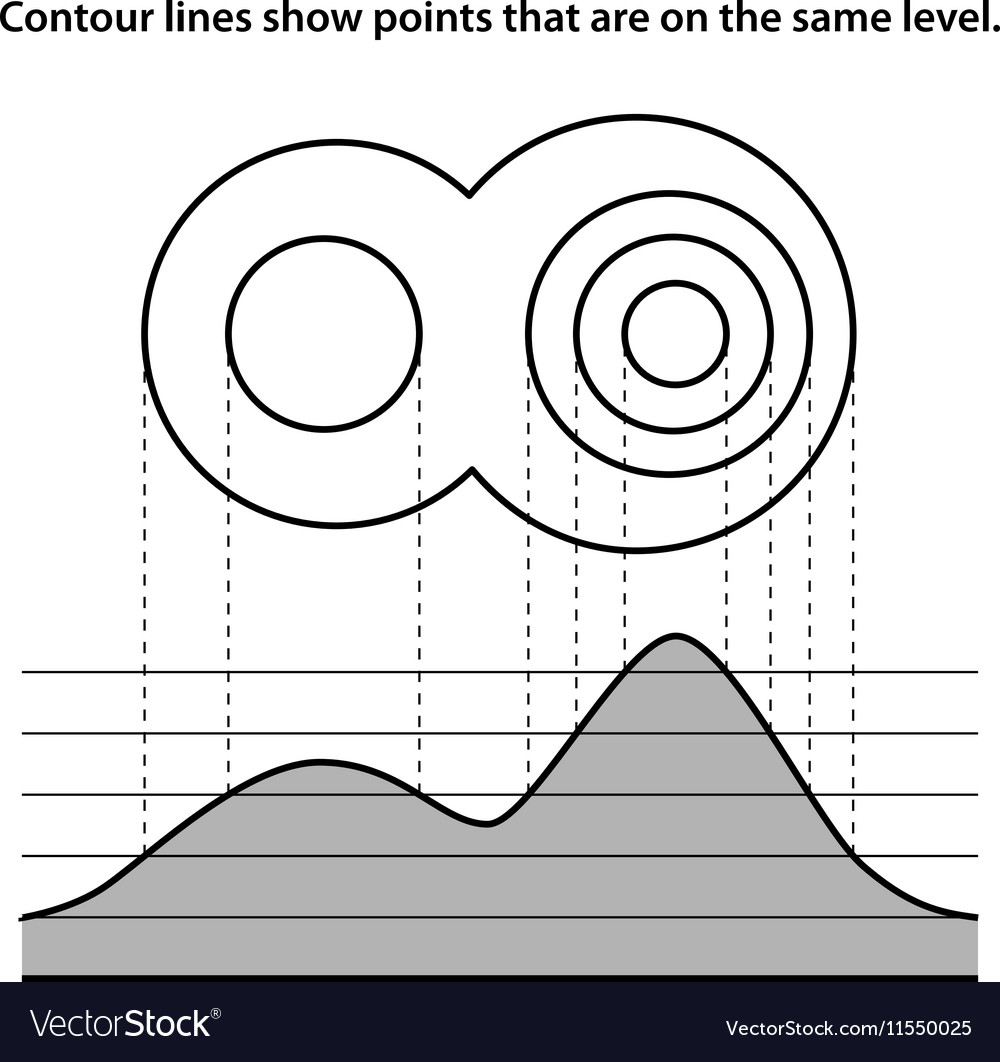 Topographic diagram choice image diagram design ideas topographic map reading black diagram royalty free vector topographic map reading black diagram vector image pooptronica pooptronica Image collections