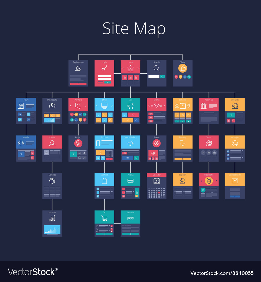 Site Map 02 pr vector image