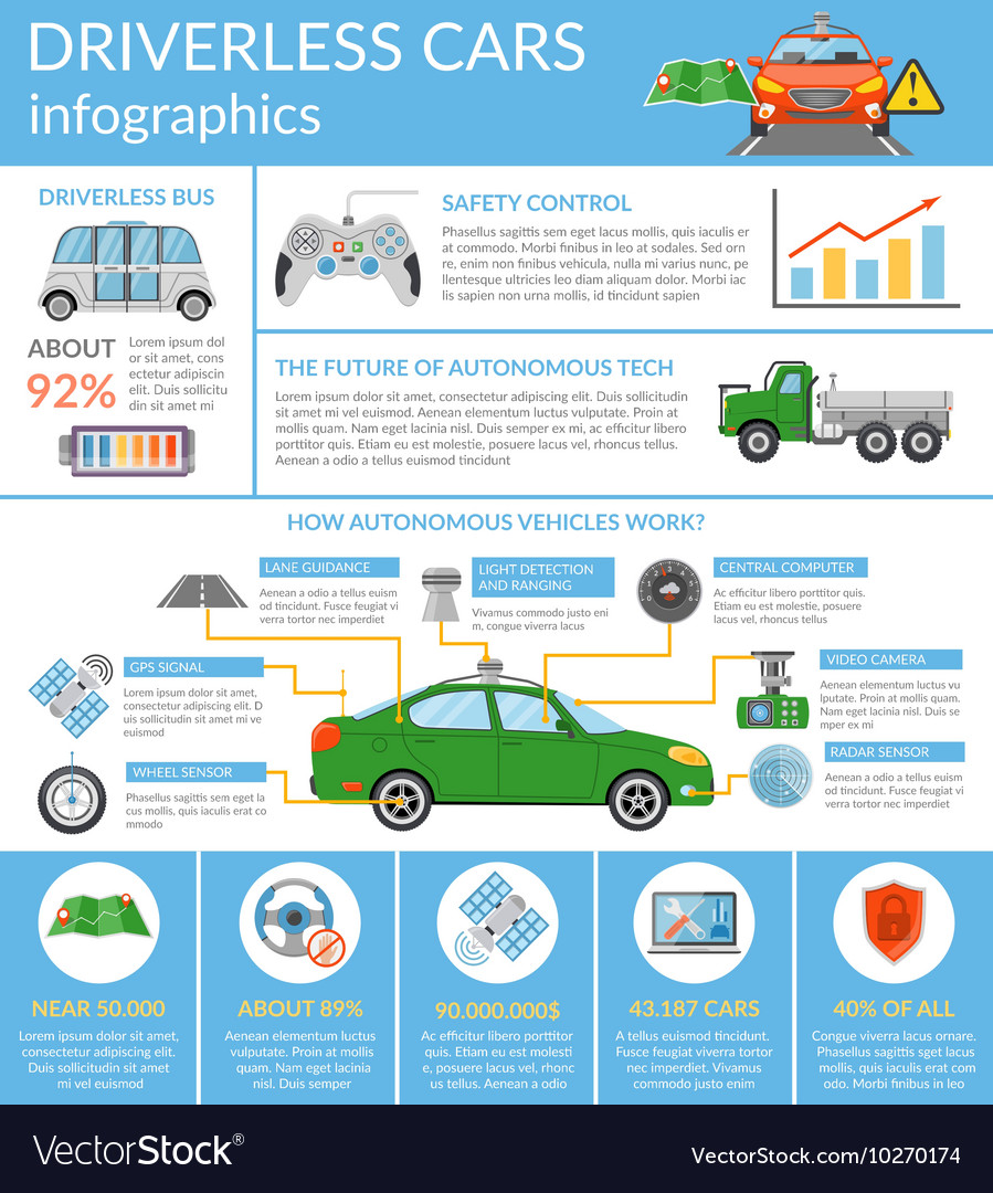 History Of Electric Car Safety