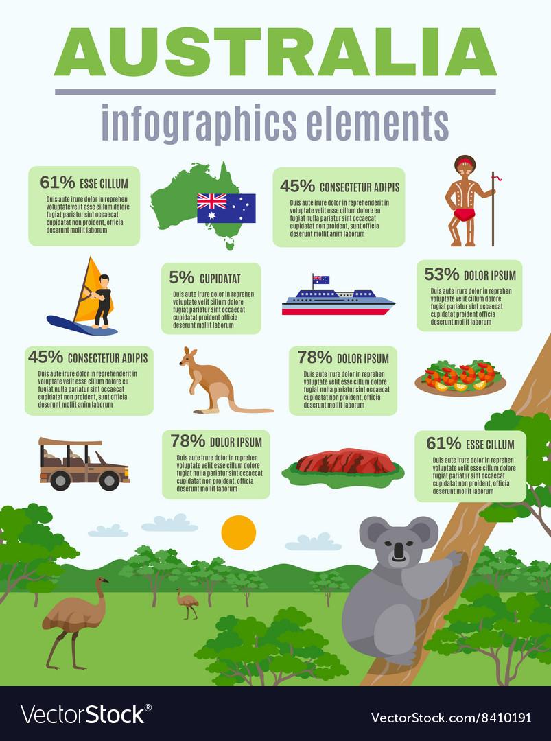 Australia Infographics Elements vector image