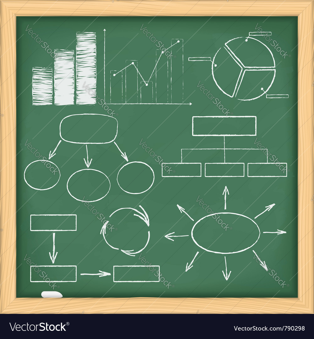 Graphs and diagrams on blackboard vector image