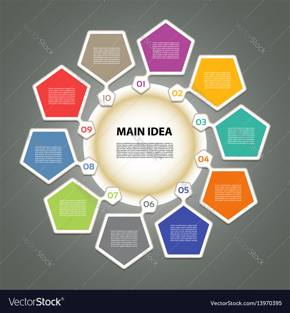 Infographic template for business 10 steps vector image