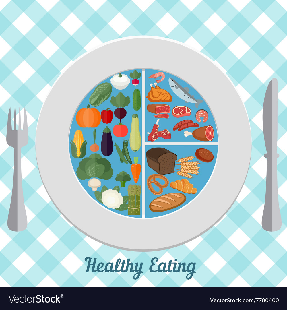 Healthy eating food plate royalty free vector image healthy eating food plate vector image pooptronica Gallery