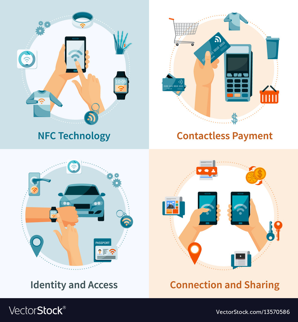 Nfc technology flat style compositions vector image