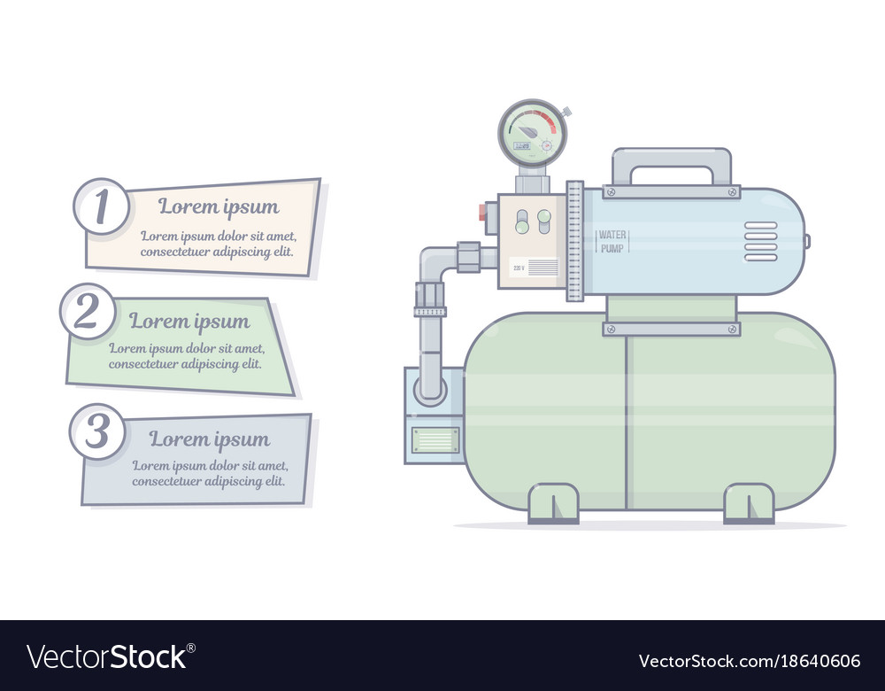 Pumping station for online store of plumbing Vector Image