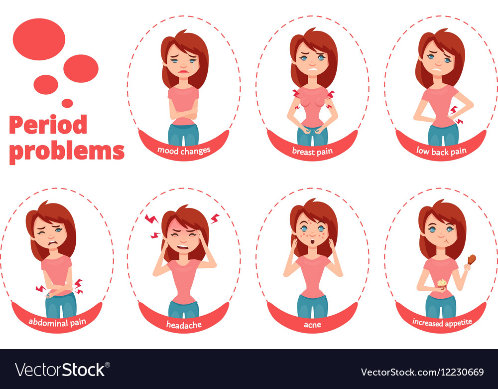 Female period problems vector image