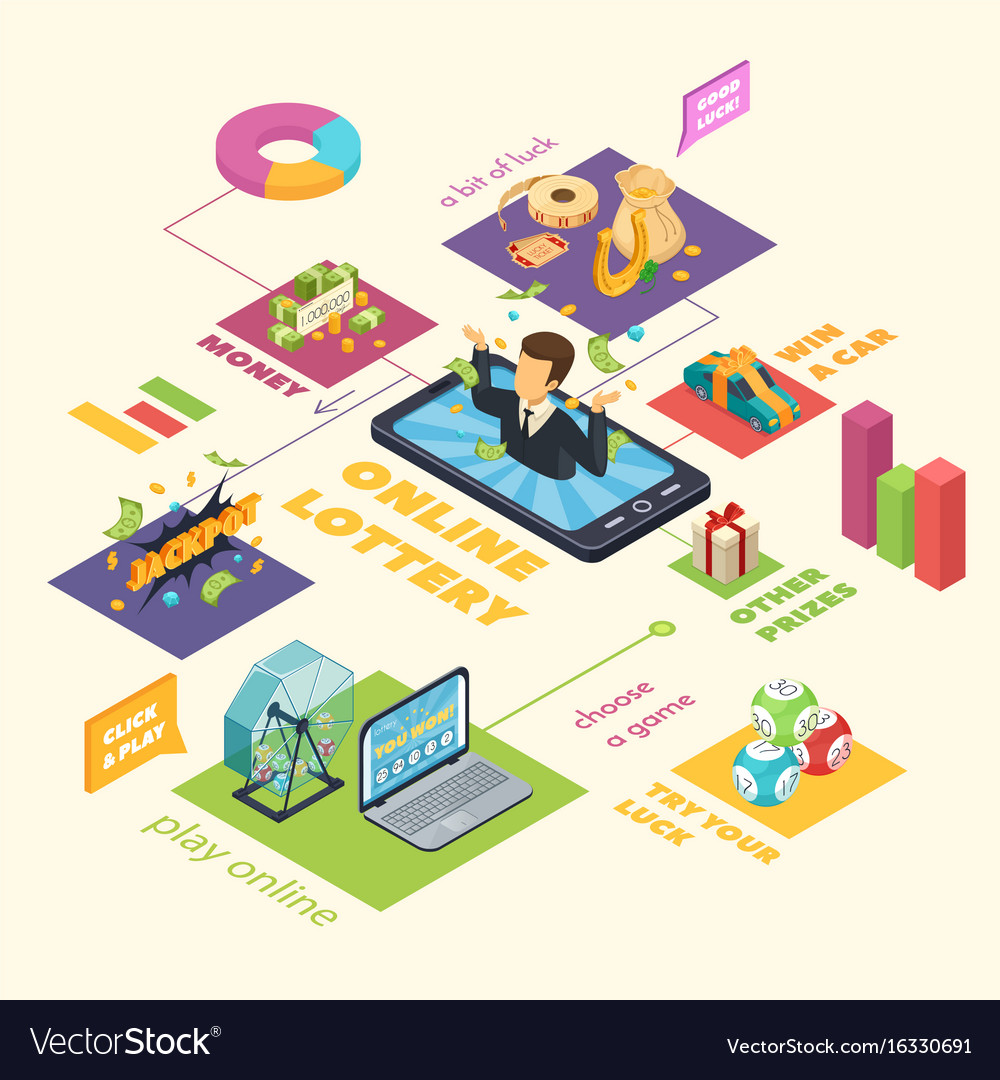 Lottery infographic set vector image