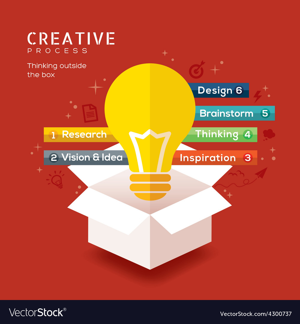 Think Outside The Box Creative Idea Royalty Free Vector