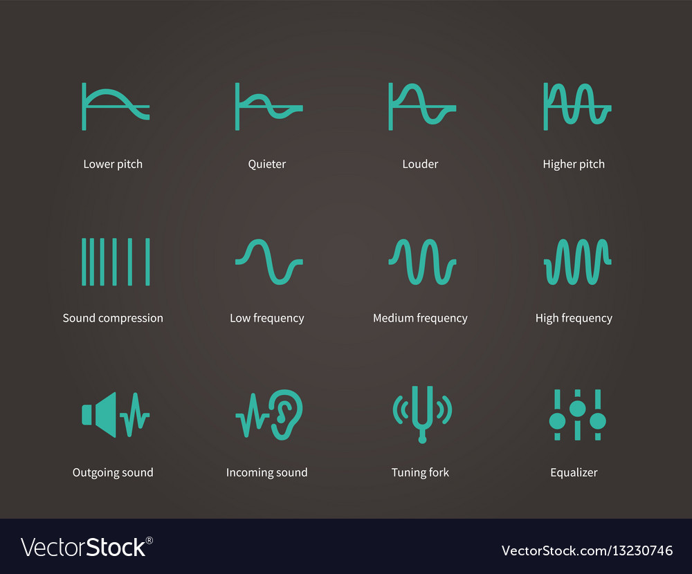 Sound compression and audio waves icons set vector image