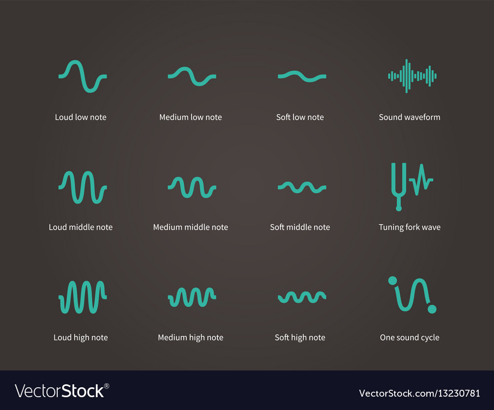 Sound and music waveform icons set vector image