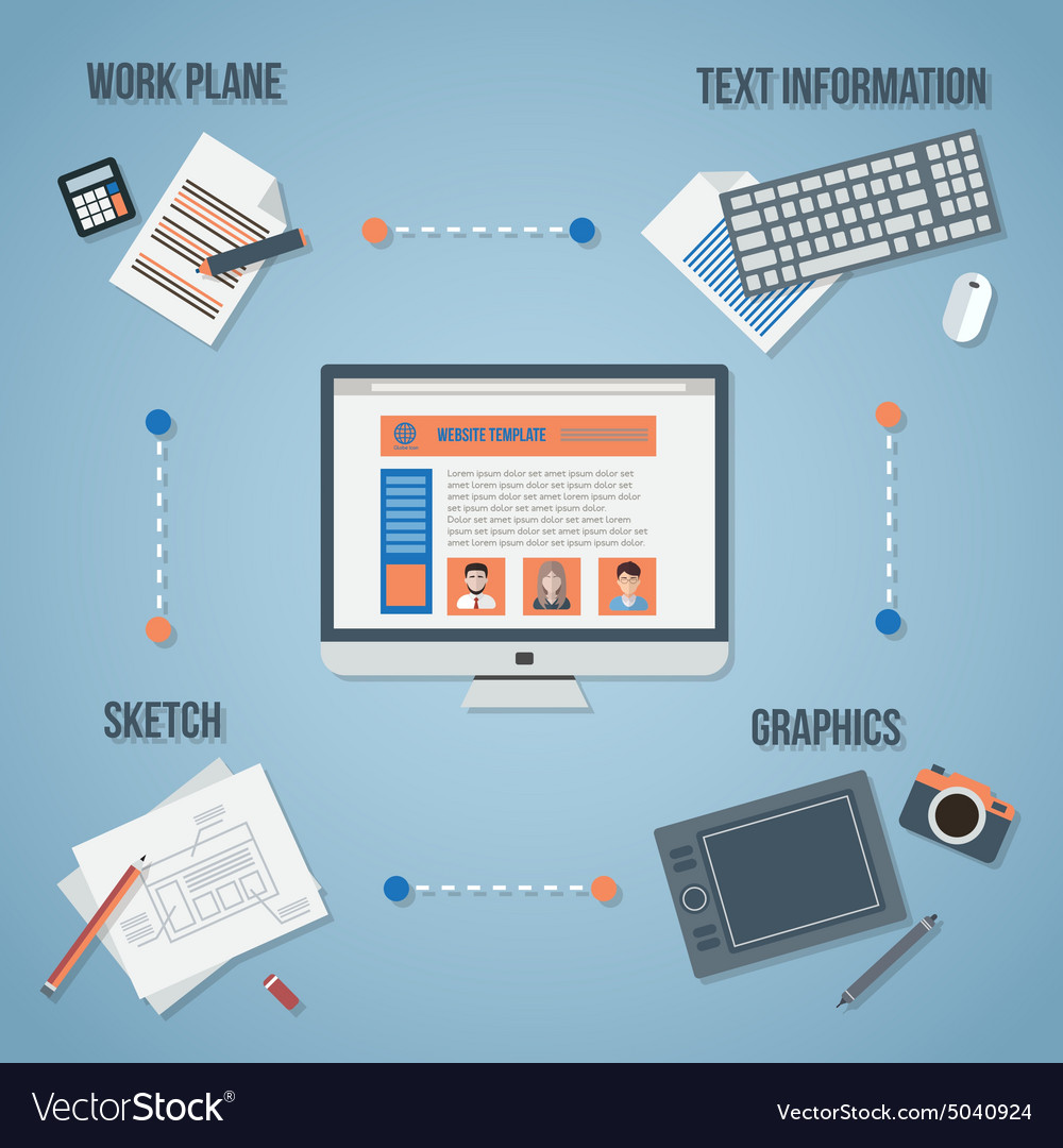 Tools and steps for creating a website and design vector image
