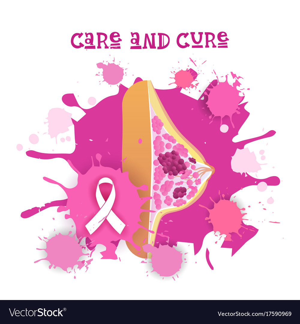 Breast cancer awareness month pink ribbon symbol vector image biocorpaavc Choice Image