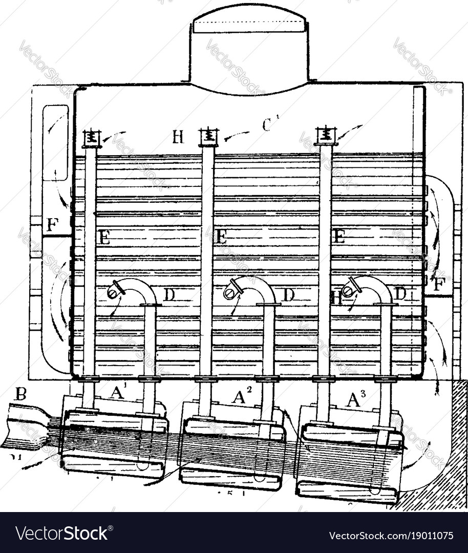 Beautiful Steam Generator Boiler Contemporary - Electrical and ...