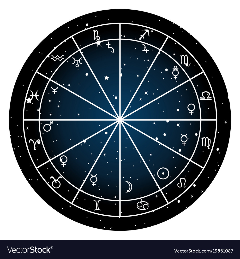 Astrology zodiac with natal chart zodiac signs vector image nvjuhfo Image collections
