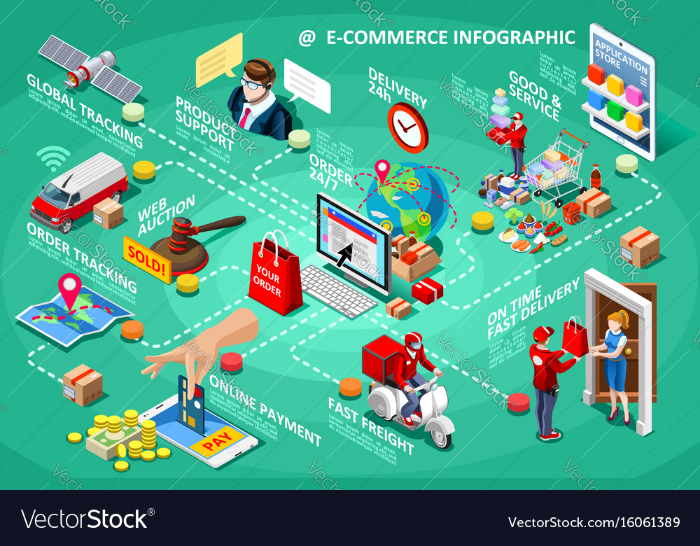Ecommerce icons infographics vector image