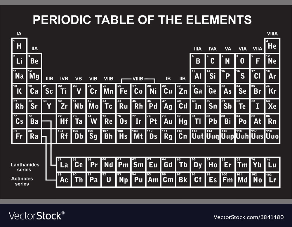 Periodic table periodic table of elements keyboard periodic periodic table periodic table of elements keyboard periodic table of the elements royalty free vector urtaz Choice Image