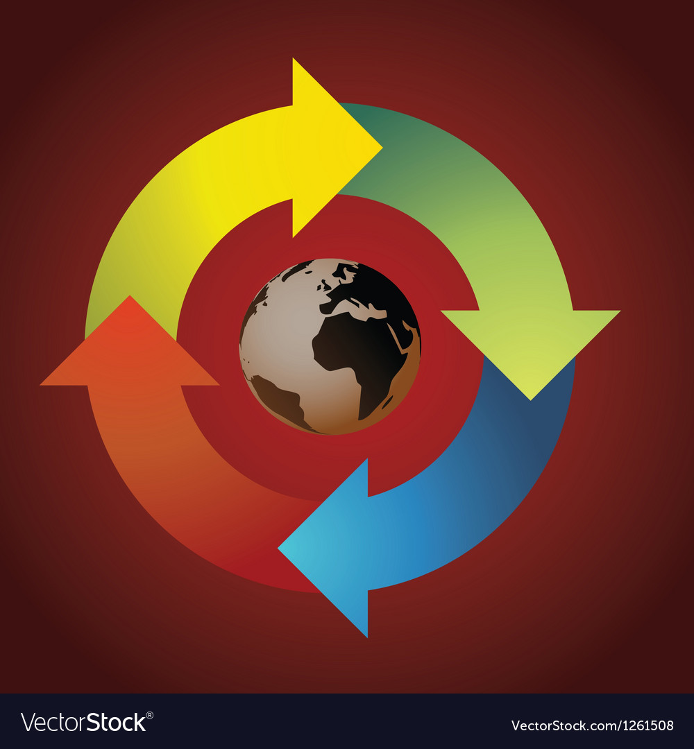 Planet Earth in arrow circle vector image