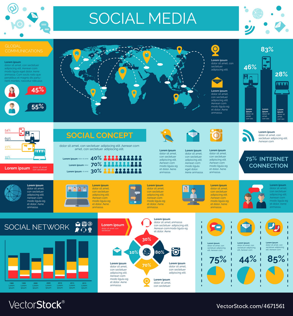 Social media and networks infographic set vector image