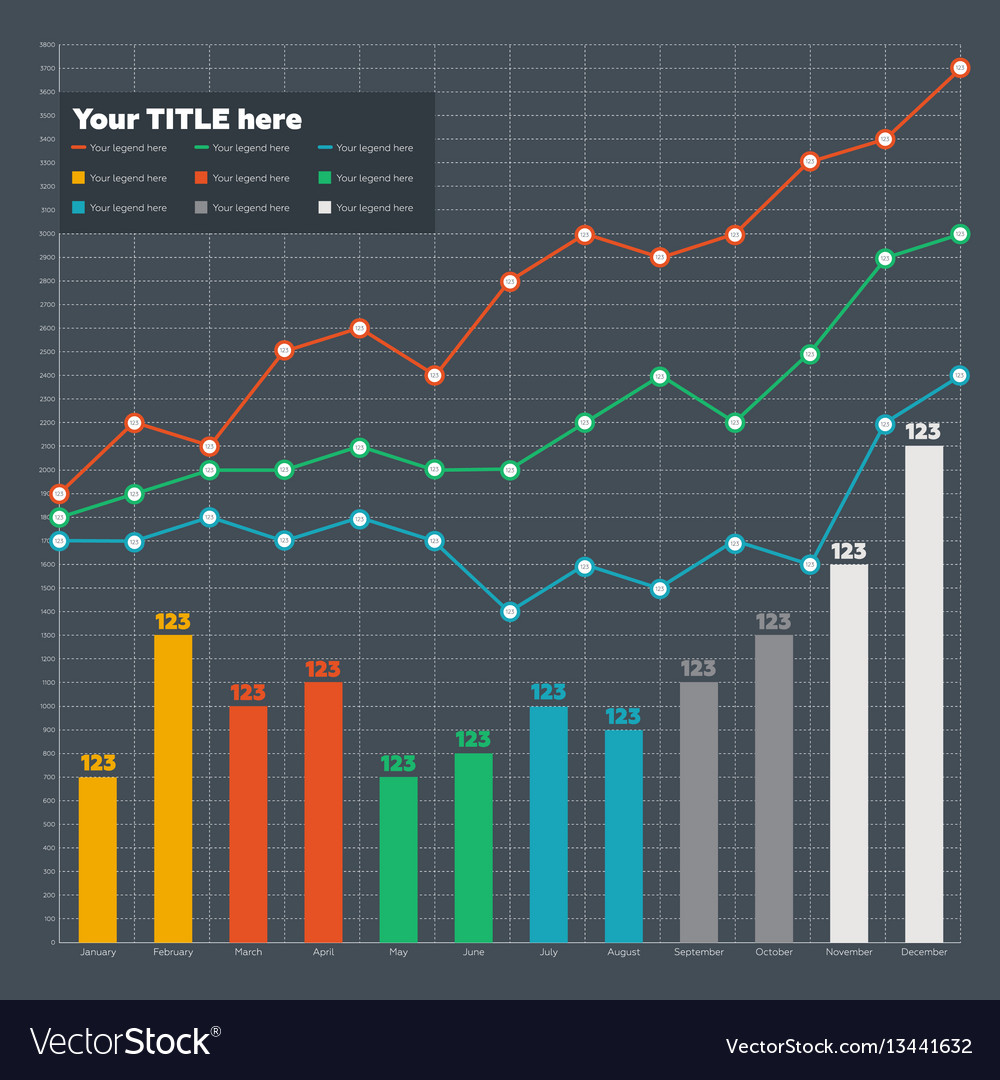 Infographic elements - bar and line chart vector image