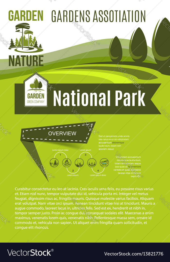 Nature and gardens association poster vector image