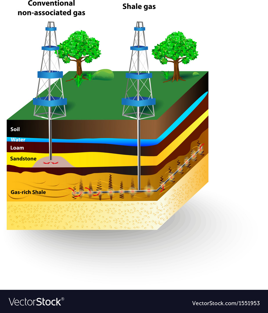 Shale gas vector image