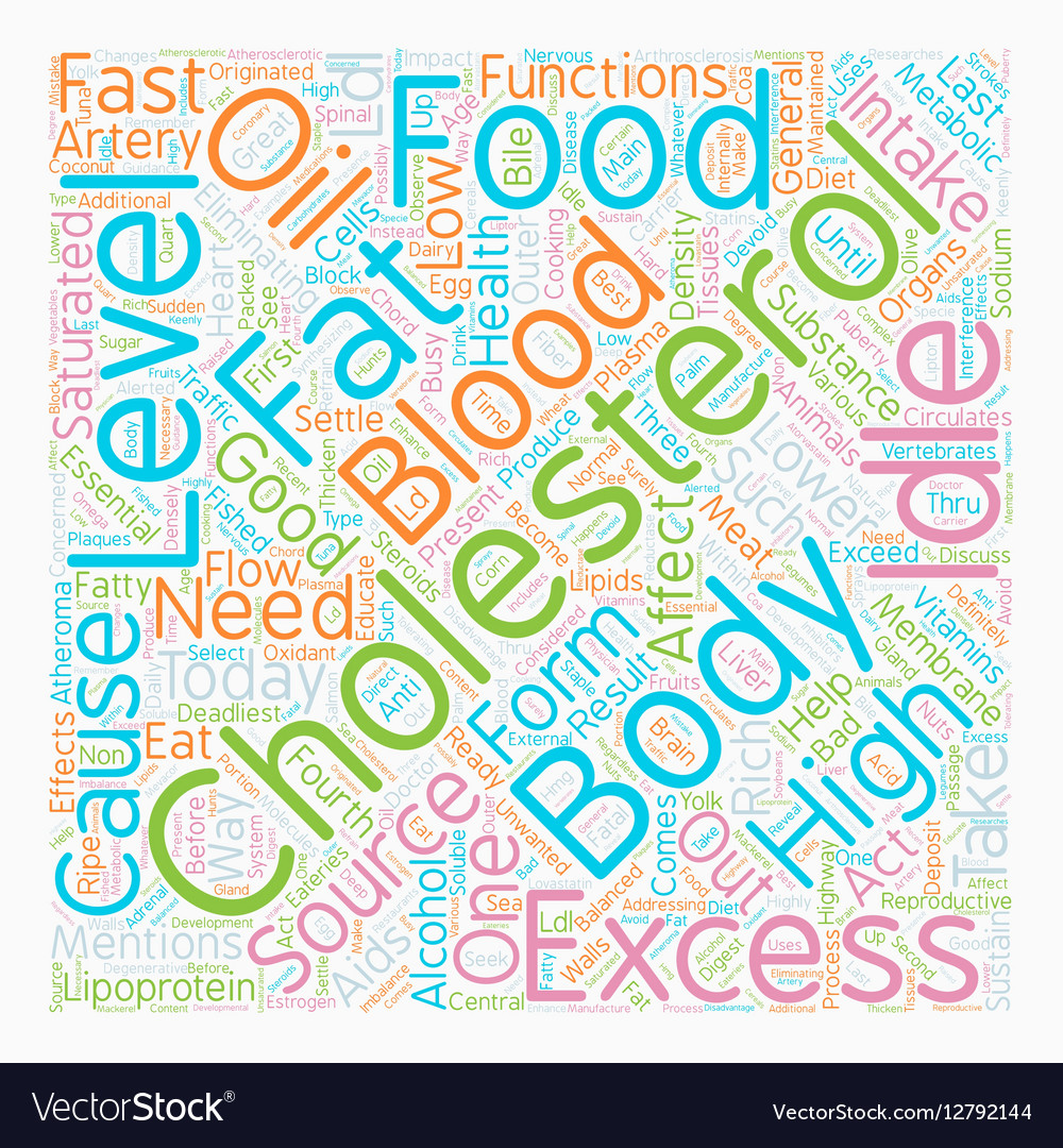How to lower idle cholesterol text background vector image