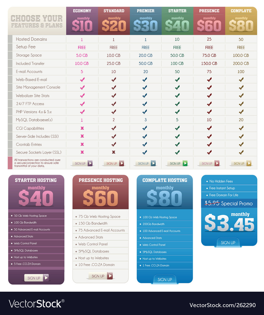 Price tables Vector Image