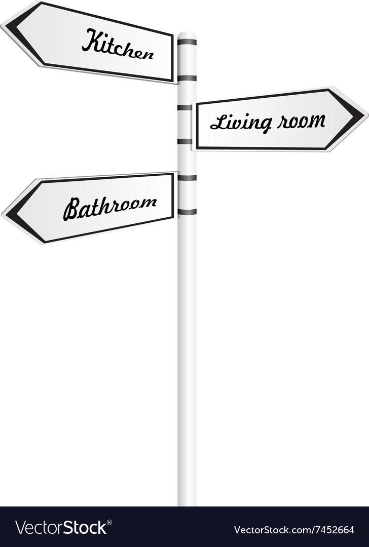 Pointer direction Pole with signs vector image