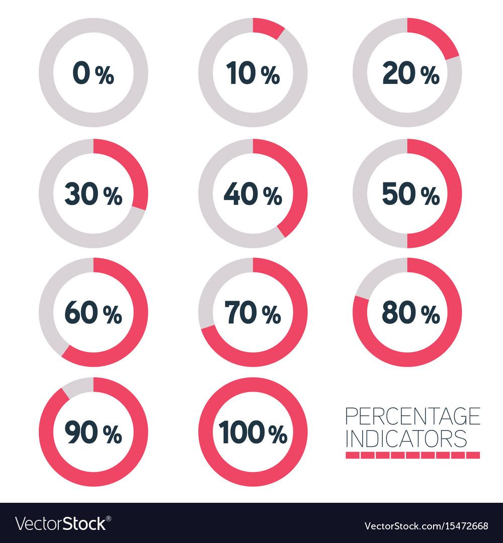 Circular progress bar - ten percentage indicators vector image