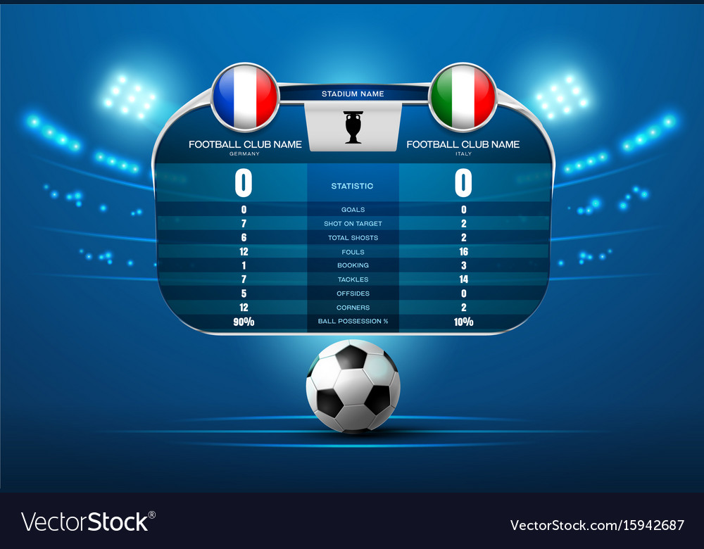 Soccer football with scoreboard and spotlight vector image