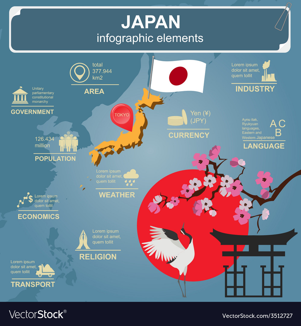 Japan Infographics Statistical Data Sights Vector Image - Japan map data