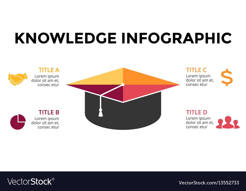 Graduate cap infographic education diagram vector image