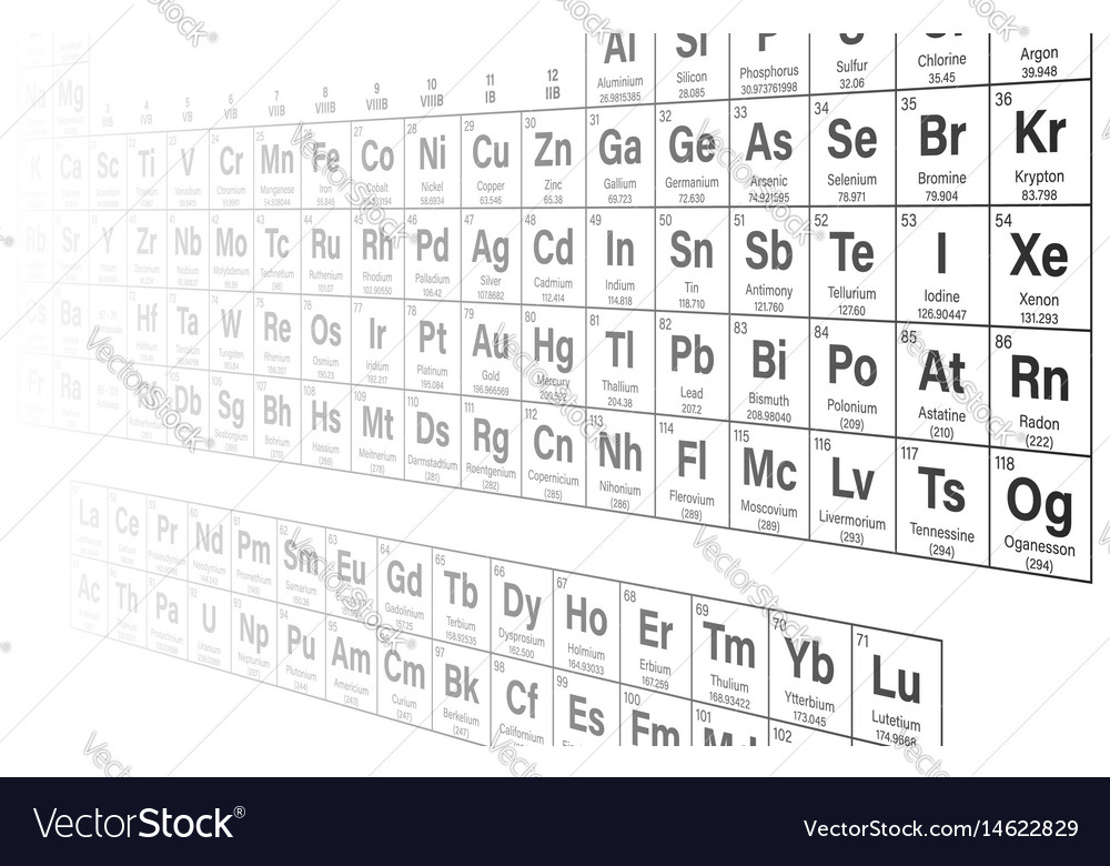 Periodic table of the elements background vector image periodic table of the elements background vector image urtaz Choice Image