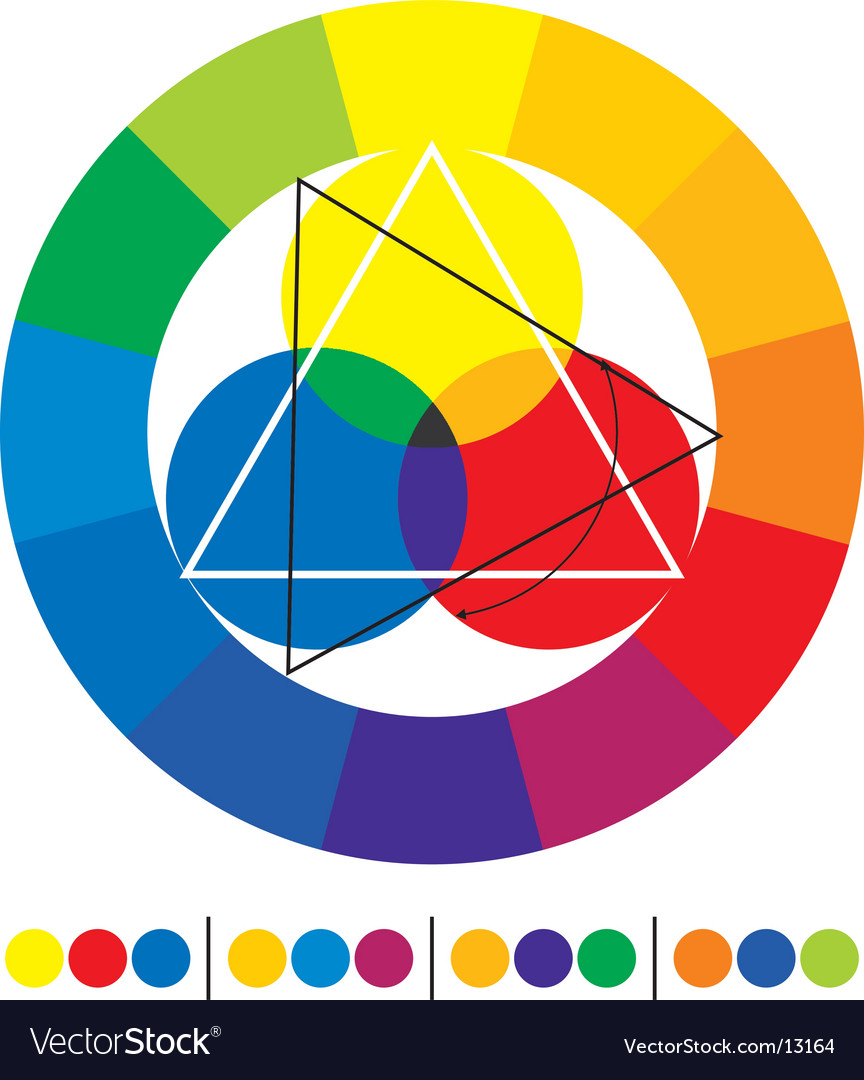 Chromatic circle vector image