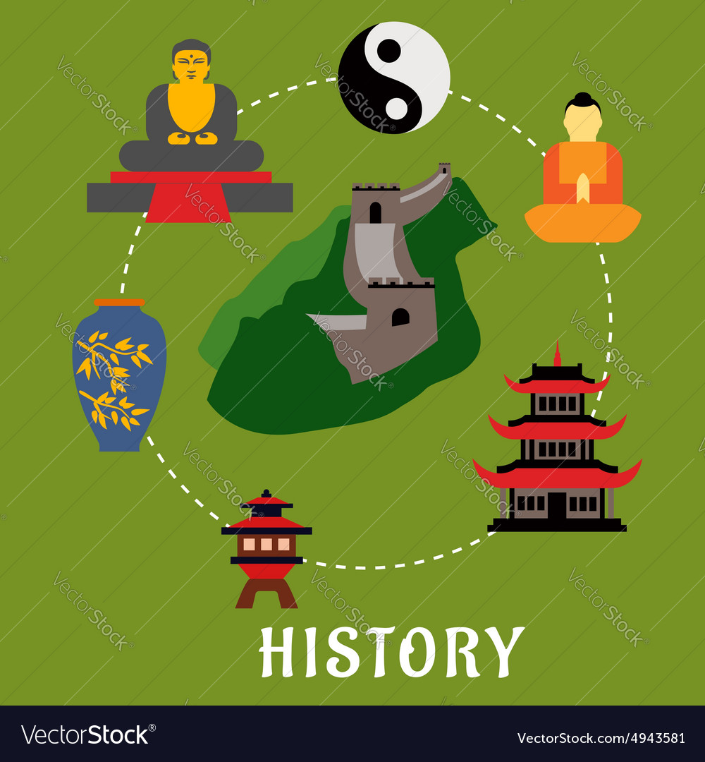 Chinese flat landmarks and religion icons vector image