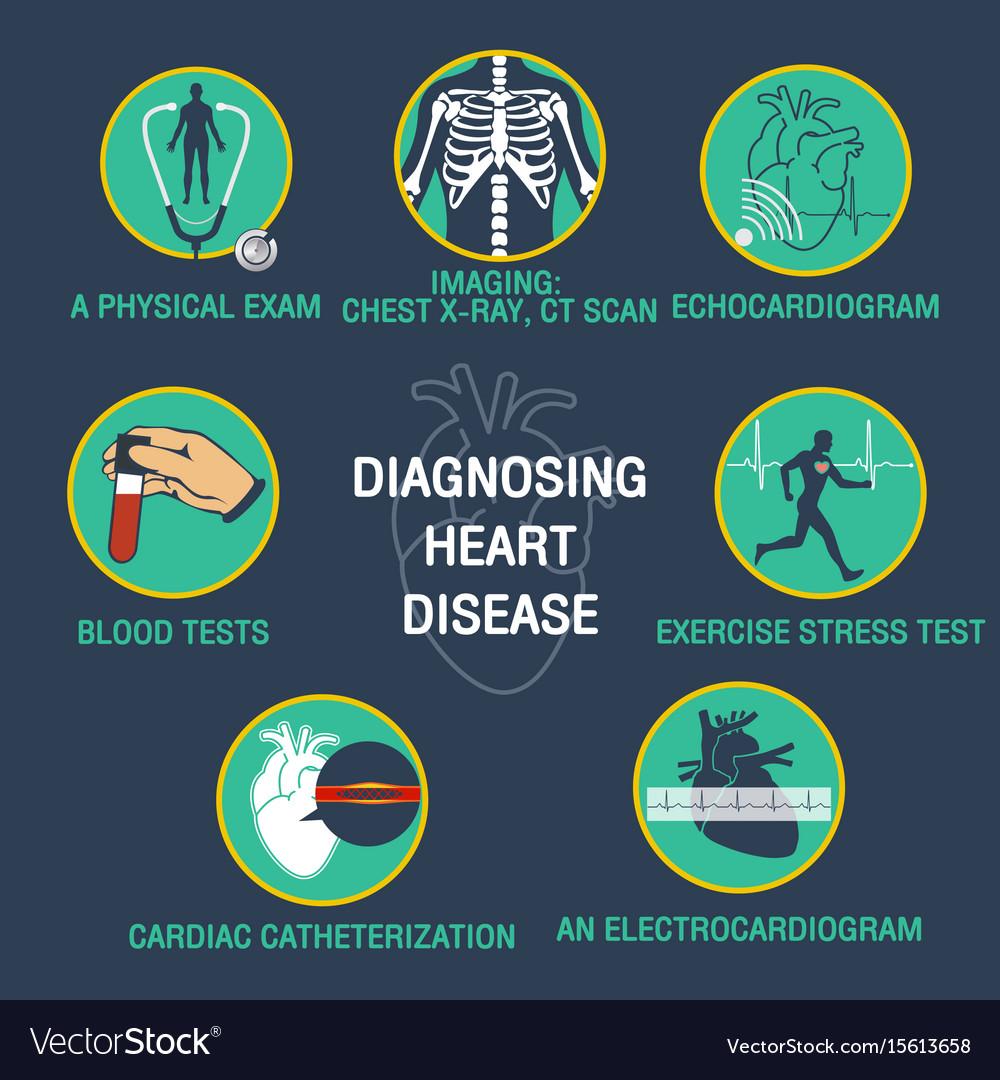 Diagnosing heart disease logo icon design vector image
