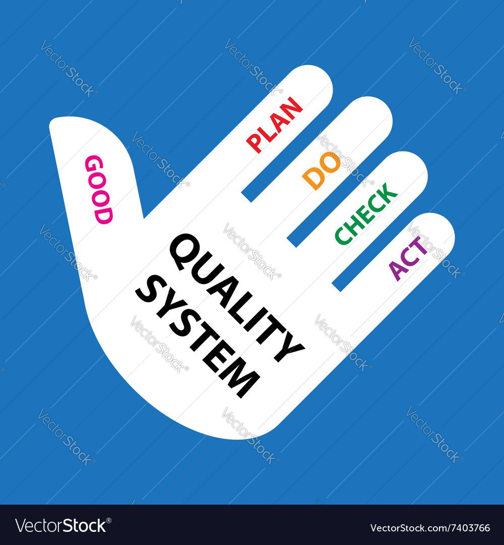 Diagram PDCA - Plan Do Check Act - Hand vector image