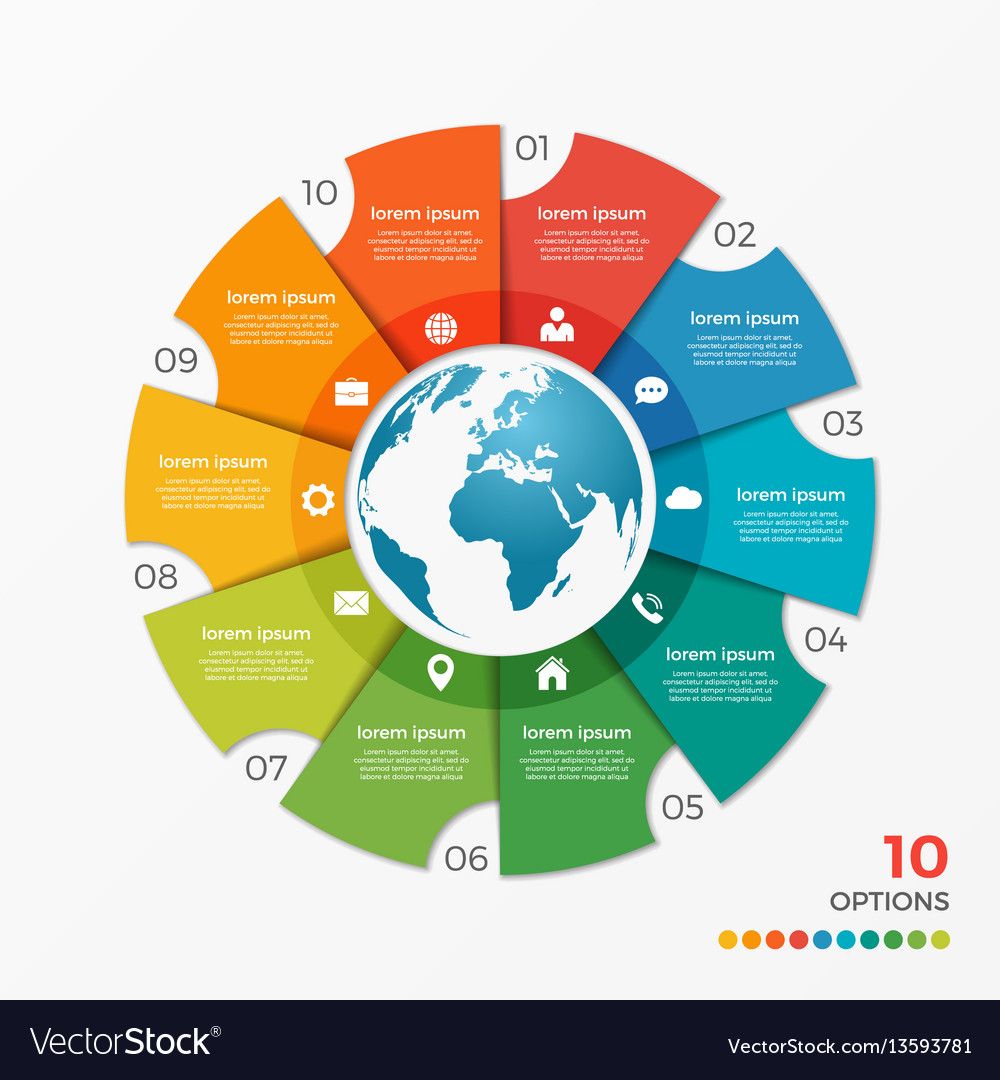 Circle chart infographic template with globe 10 vector image