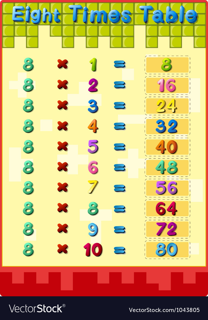 Times tables with answers vector image