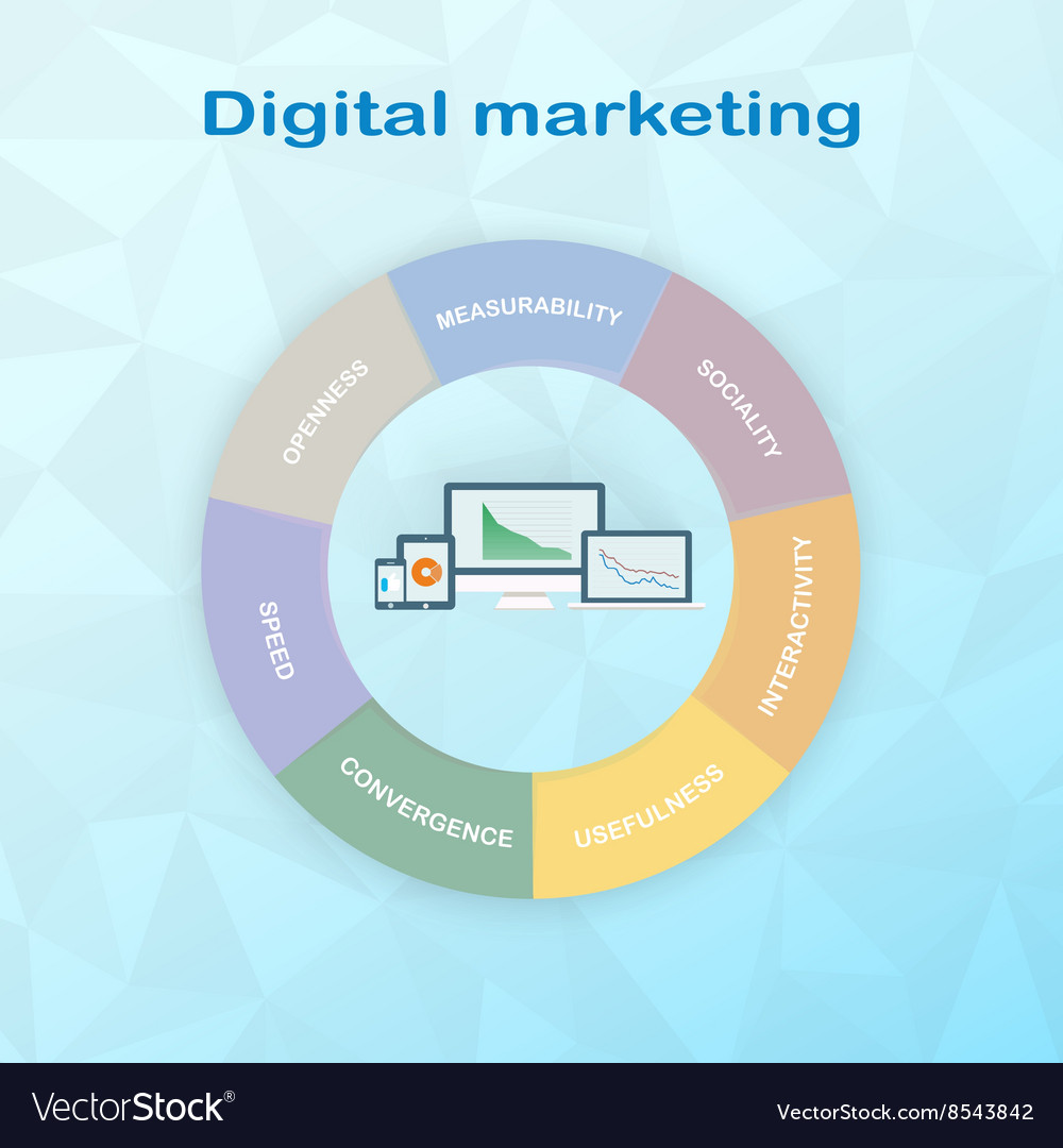 Pie chart components of digital marketing divided vector image nvjuhfo Image collections