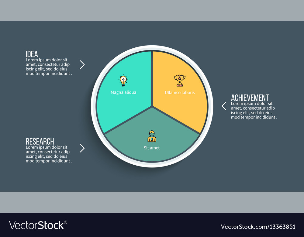 Pie chart presentation template with 3 vector image