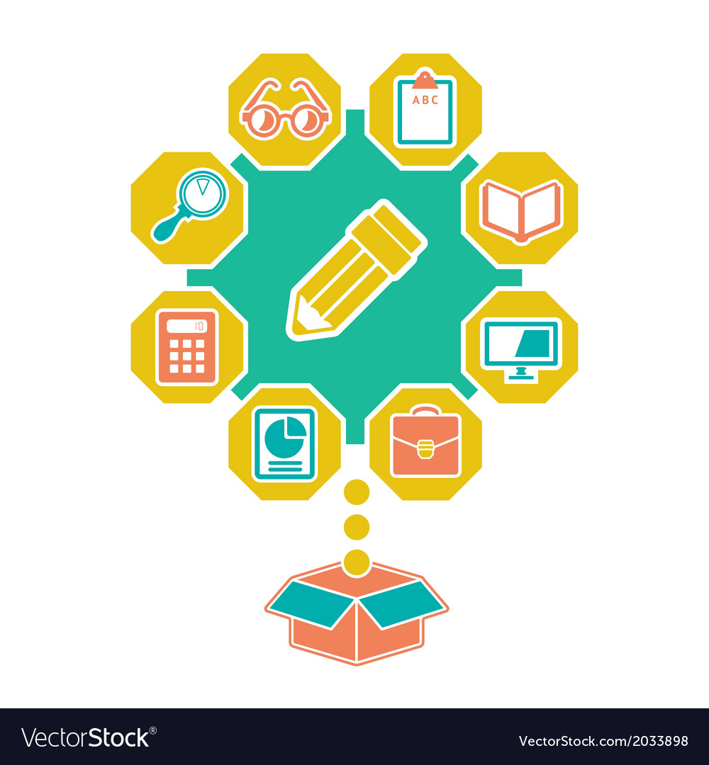 Flat concept of education and infobusiness vector image