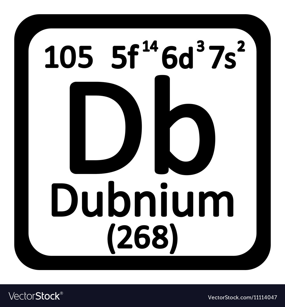 Symbol for carbon on periodic table images periodic table images carbon periodic table symbol choice image periodic table images sulphur symbol periodic table choice image periodic gamestrikefo Gallery