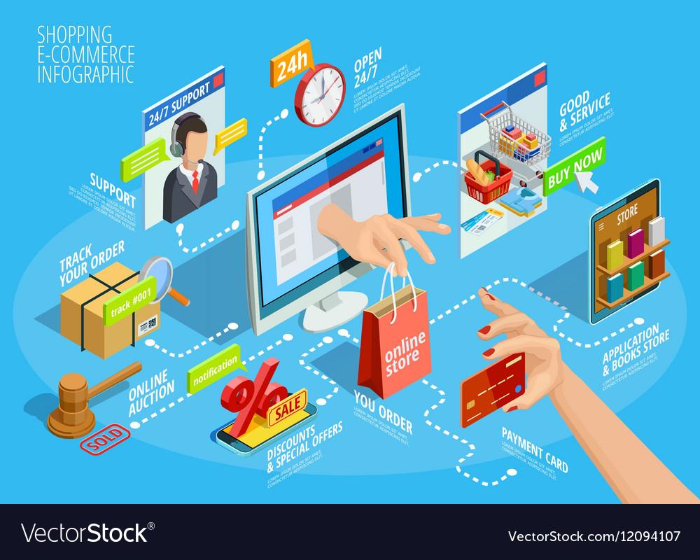 shopping online isometric infographic flowchart vector image - Design Flowchart Online
