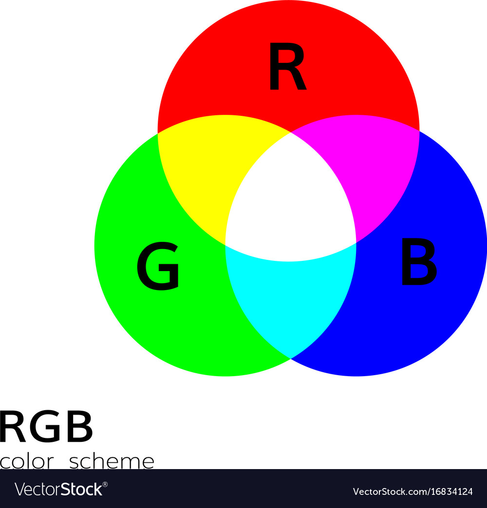 Rgb color mode wheel mixing royalty free vector image rgb color mode wheel mixing vector image geenschuldenfo Image collections