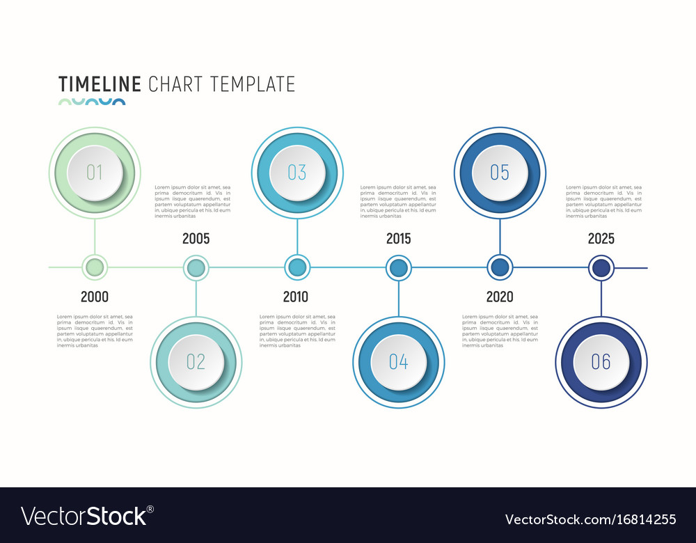 Timeline Chart Infographic Template For Data Vector Image - Timeline graphic template
