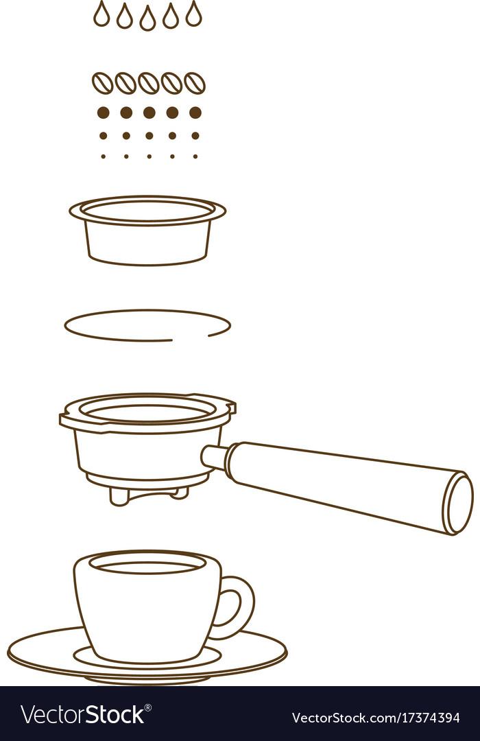 Espresso brewing scheme vector image