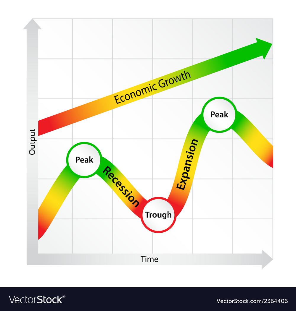 Economic Cycle Diagram vector image