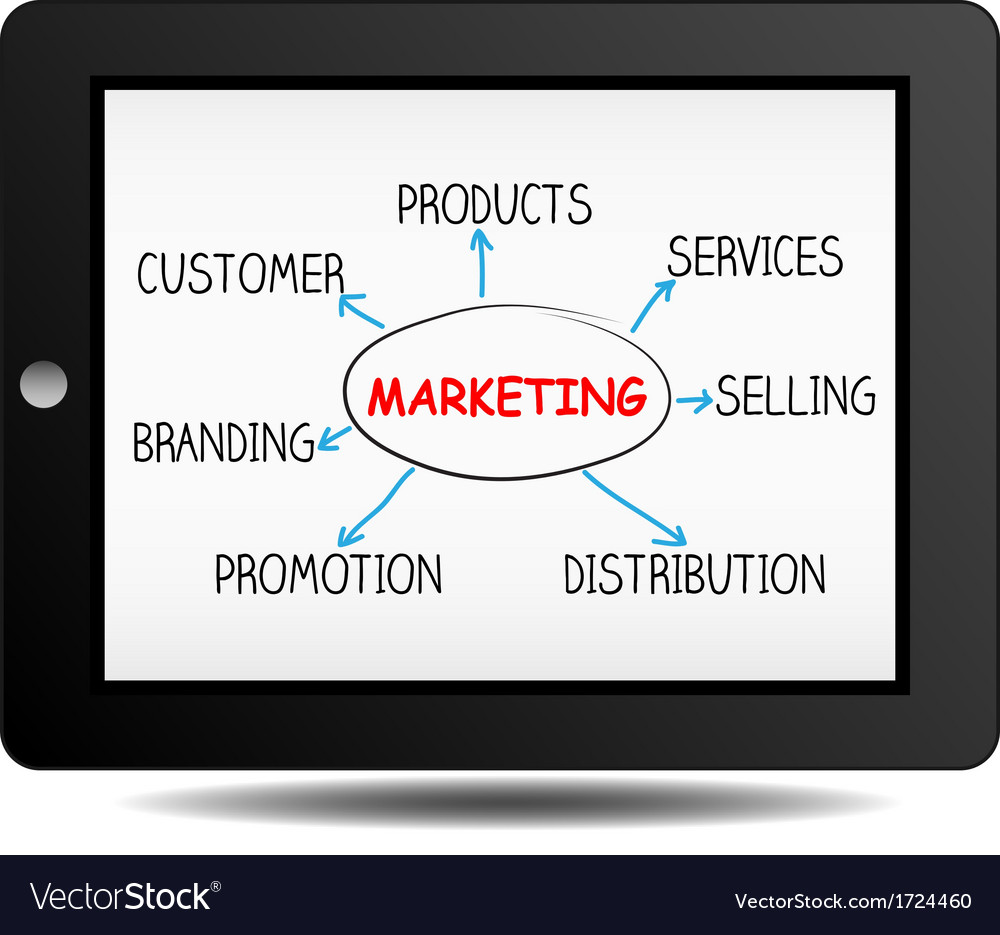 Marketing plan on ipad vector image
